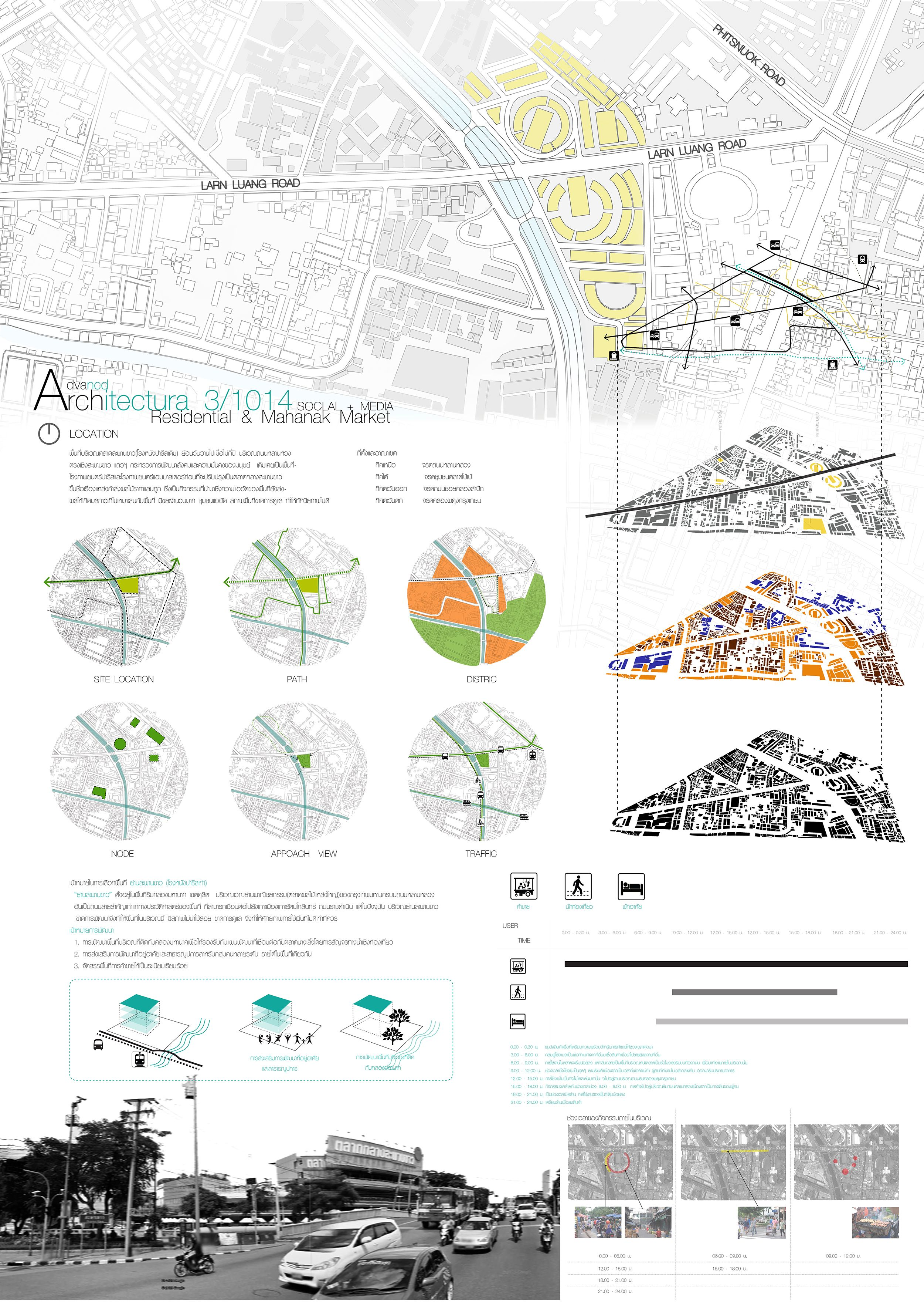Architecture Site Analysis Diagram Balboa Instruments Wiring Pin By Supachai Premsmith On Urban Design
