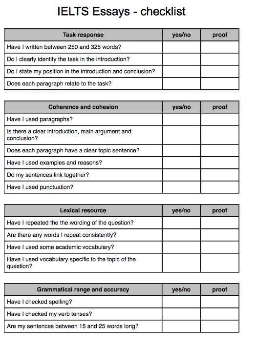A lesson showing you how to use an IELTS essays checklist to