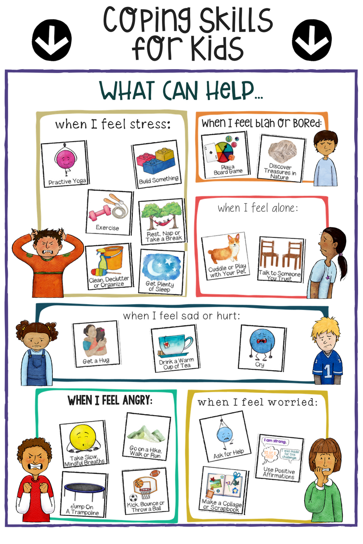 Coping Skills For Kids A Fun Sorting Collage Worksheet School Counseling Intervention Kids Coping Skills School Counseling Lessons Healthy Coping Skills