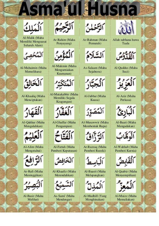 Asmaul Husna Maha Mengetahui : asmaul, husna, mengetahui, يحيى, تركو, Islam, Do3aa, Belajar,, Agama,, Pendidikan