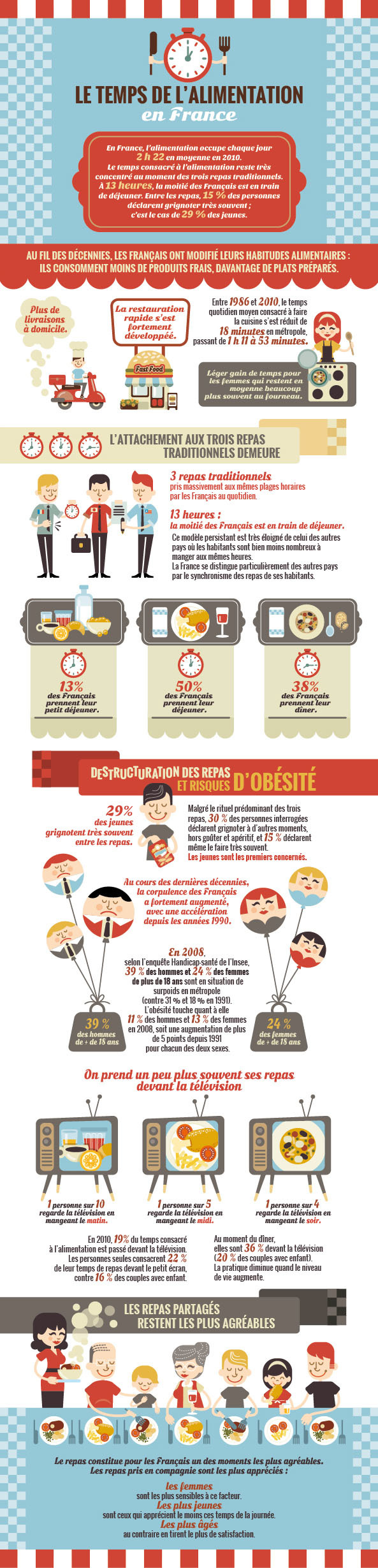 Infographies On Behance Teaching French Learn French French Education