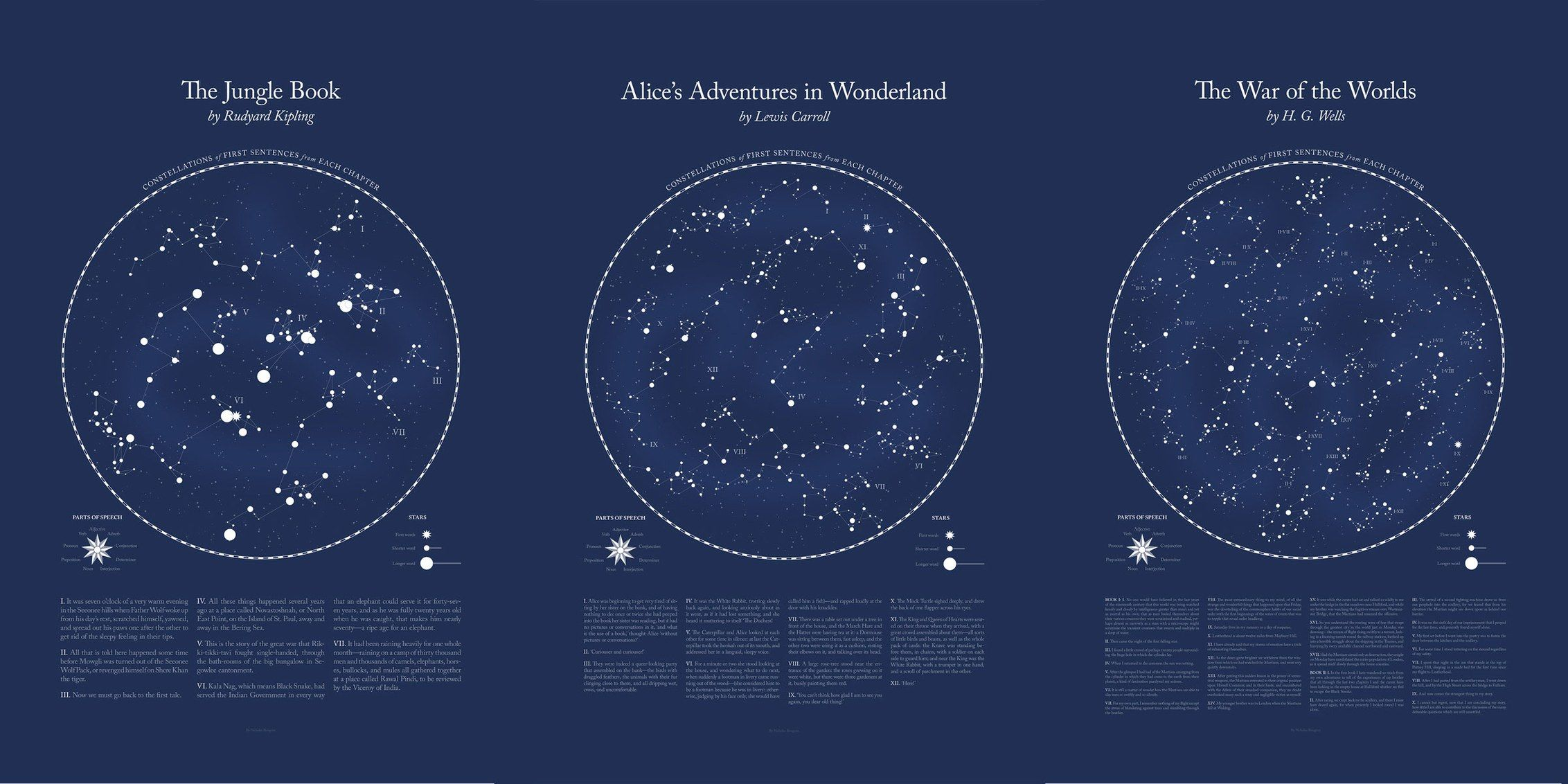 Beautiful Literary Star Charts Map Famous First Sentences