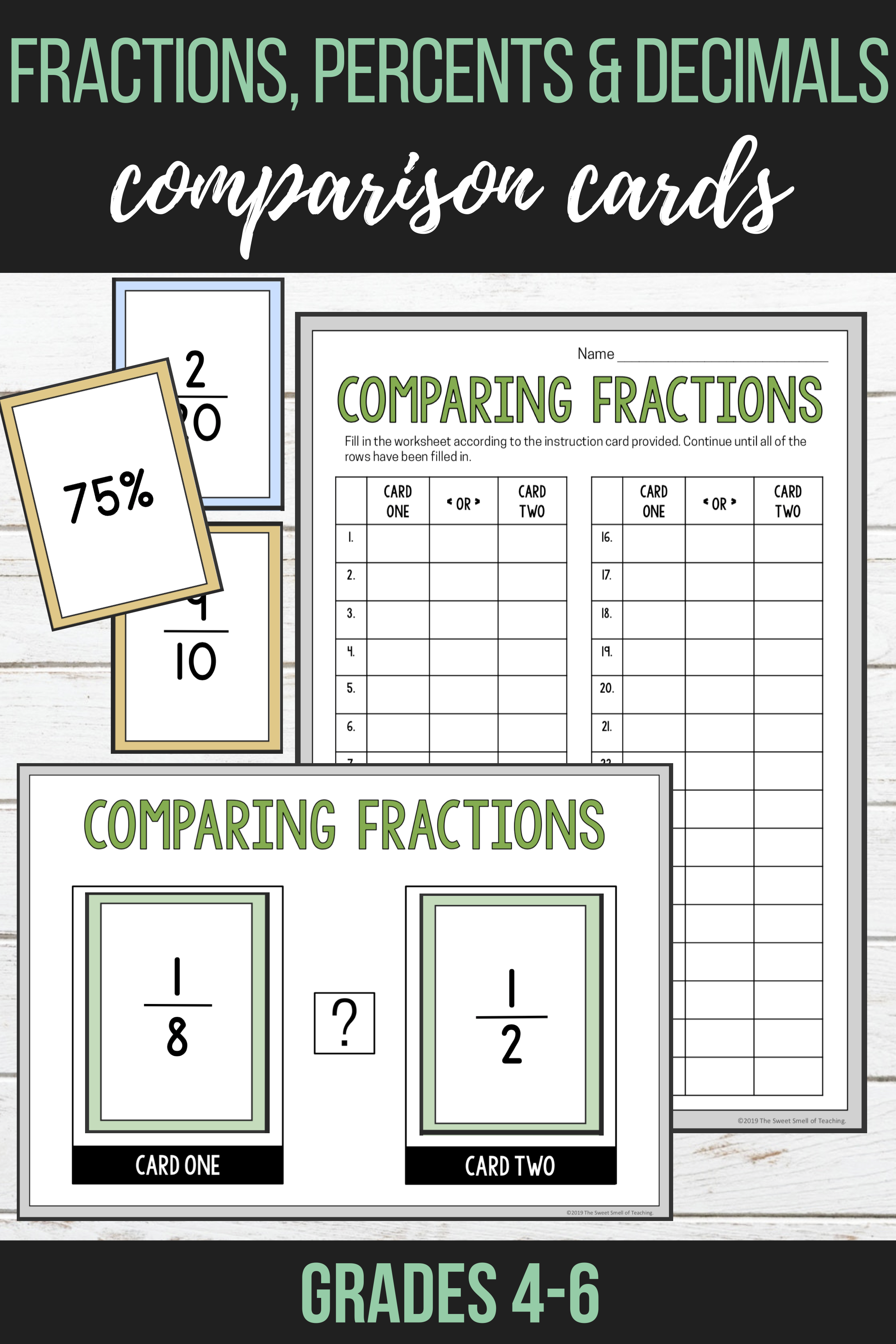 Comparing Fractions Decimals Amp Percents