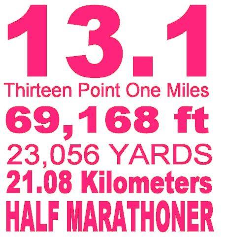 Half Marathon Bucket List  Half Marathons Marathons And Running
