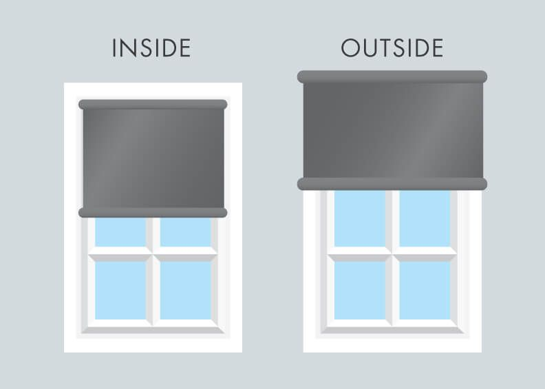 How to measure your window for blinds fitted blinds