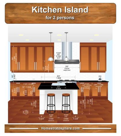 Standard Kitchen Island Dimensions with Seating (4 ...