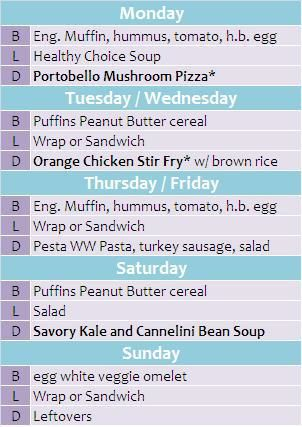 Week Diet Meal Plan - Looking for free diet tips? You've come to the correct…