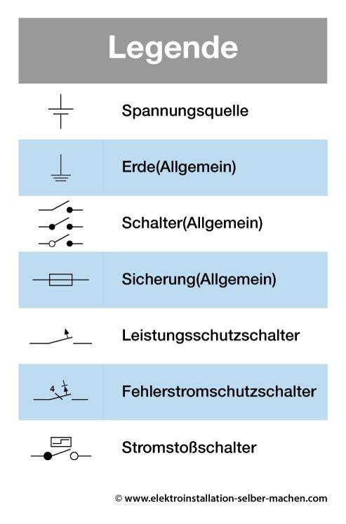 Elektroinstallation Schaltzeichen | Elektroinstallation | Pinterest ...