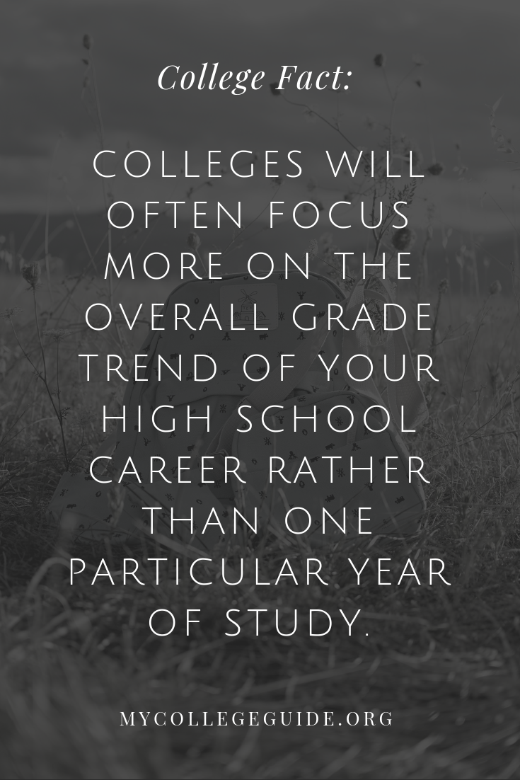 What About Your Grades College guide, College