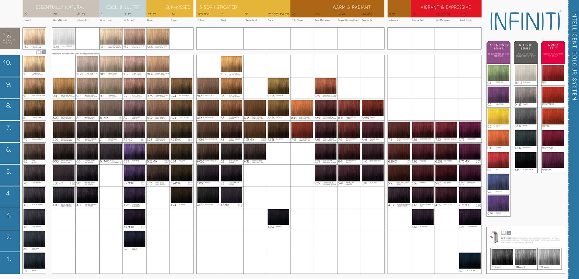 Joico Chrome Color Chart Free Pictures Images Joico Chrome Color