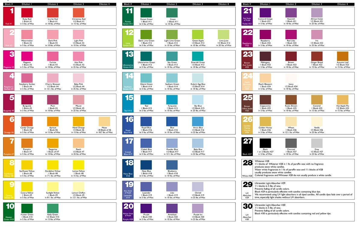 food coloring color chart | Color Blocks For Candles | Food Coloring ...
