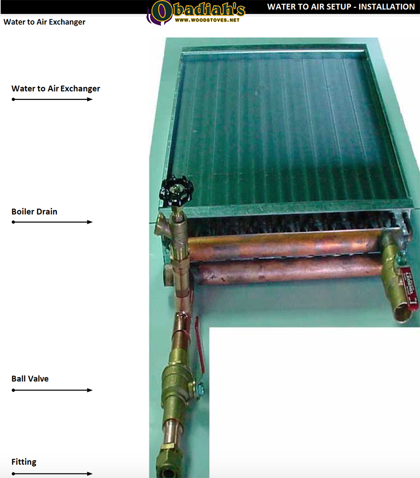 Water to Air Heat Exchanger for Wood Boiler Hydro Central