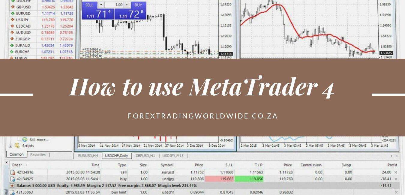 Metatrader 4 Platform Tutorial Price Chart Financial Markets