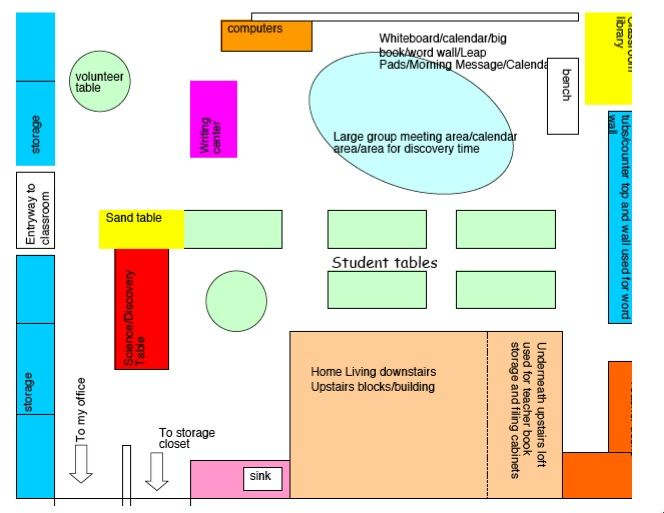 Classroom Design Early Childhood : New classroom layout programming organization