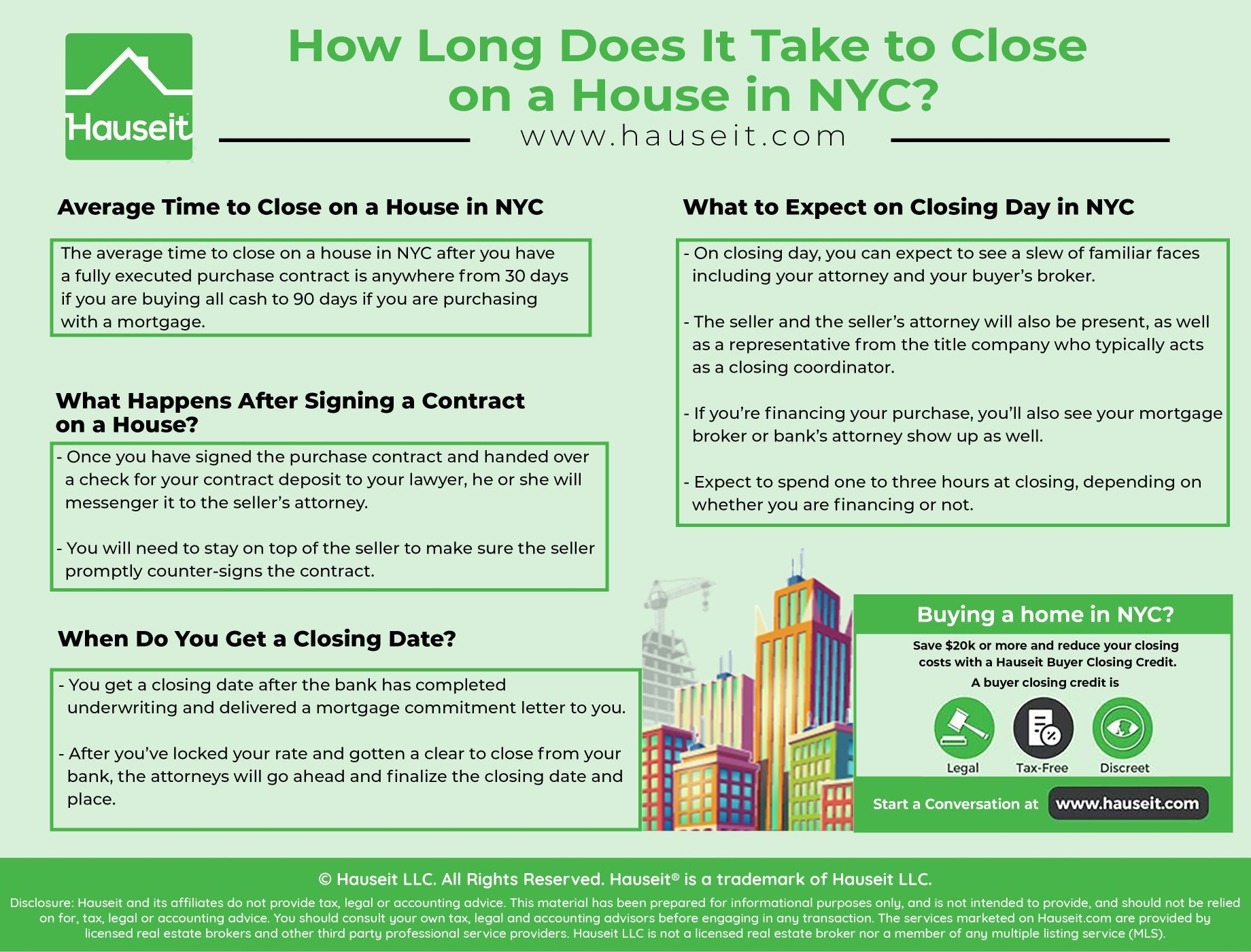 Nyc How Long Does It Take To Close On A House Nyc Closing On