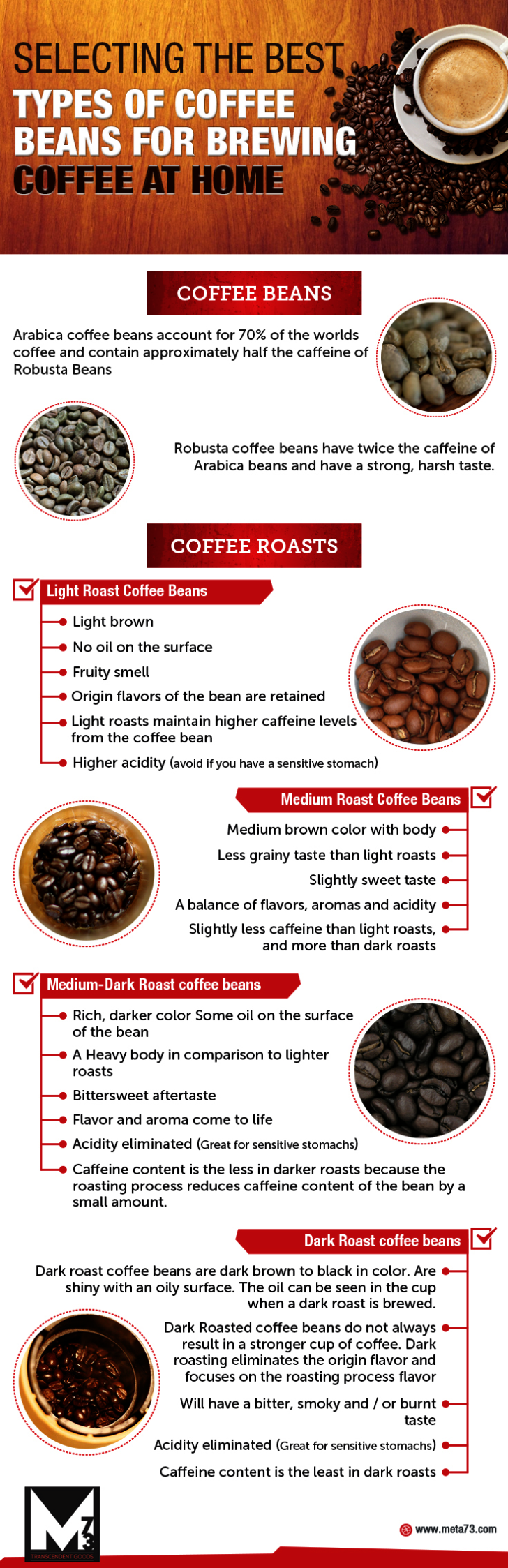 Excellent Coffee Beans Online Nz Valuable Coffee Roasting Types Of Coffee Beans Coffee Beans