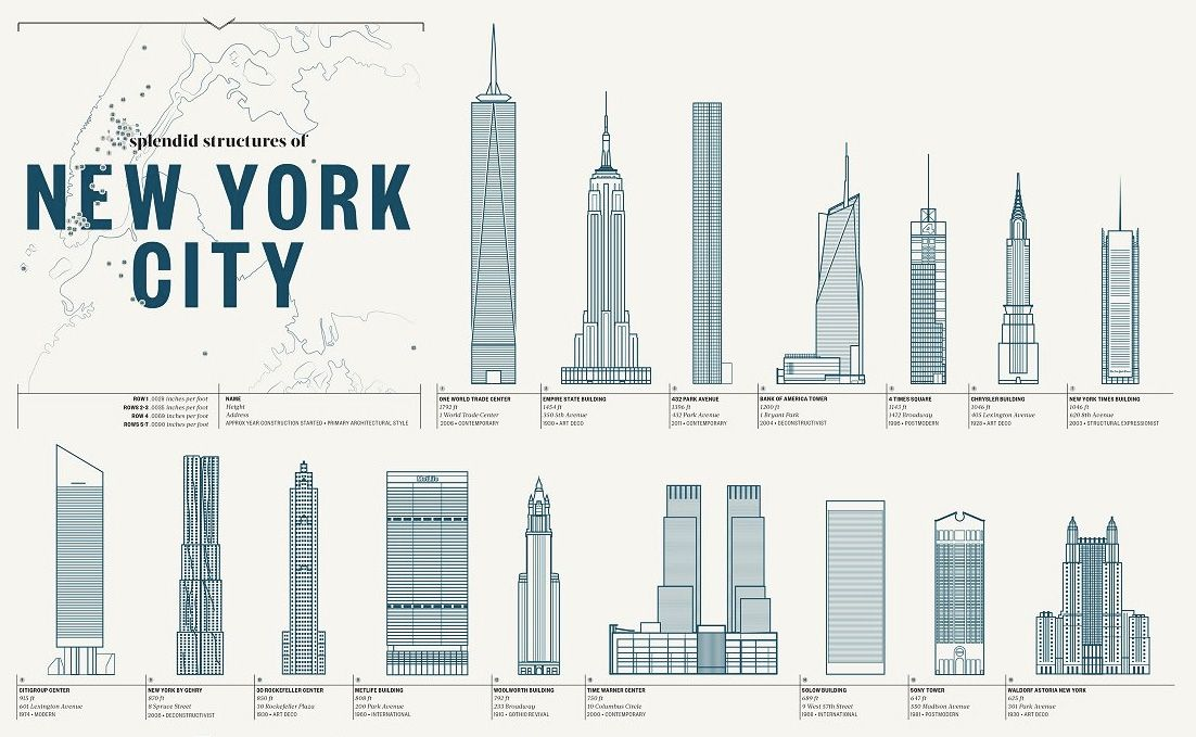 This schematic of nyc structures shows the citys icons in blueprint pop chart labs print splendid structures of new york city takes iconic nyc structures and local landmarks and presents them in a hand illustrated malvernweather Gallery
