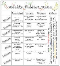 Toddler Menu For The Week Toddler Menu Meal Plan For Toddlers