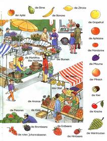 Deutsch lernen: Auf dem Markt