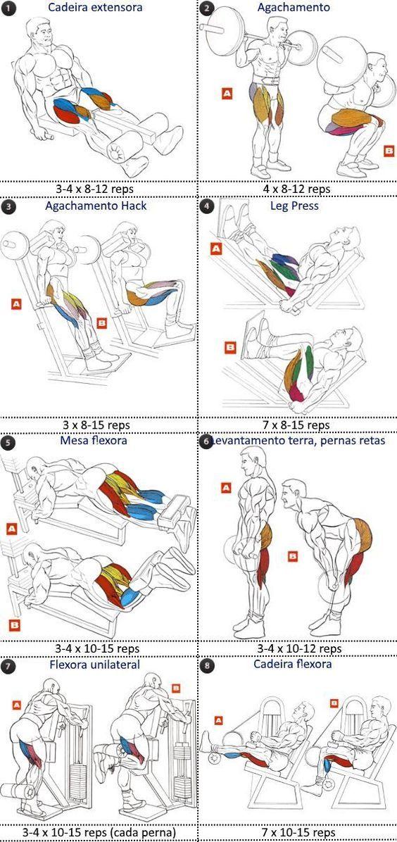 FST-7 | Übungen für den Oberkörper, Gewichtstraining und Übungen
