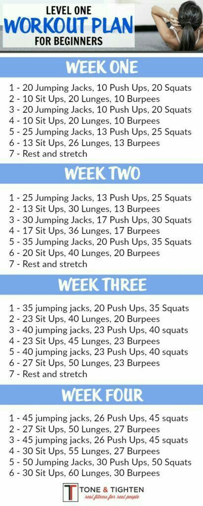 Pin by Rene Santana on Healthy Living | Pinterest | Keto, Workout ...