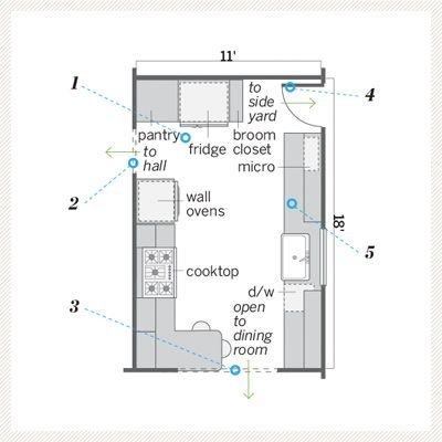 Floor Plan Ian Worpole Thisoldhouse Com From A Kitchen Redo With Added Function And Lots More Charm Floor Plans Floor Plan Design Floor Remodel