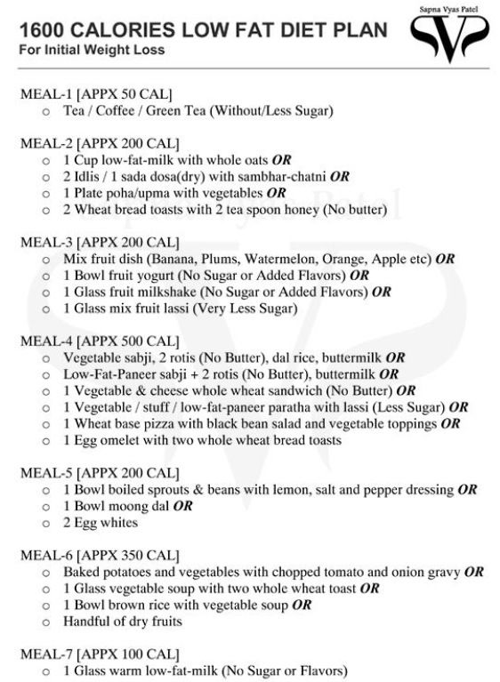 mens diet 1600 calories