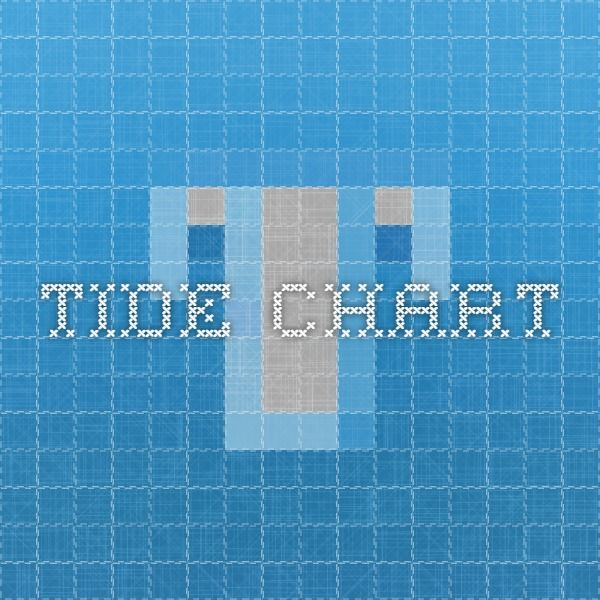 Tide Chart Beach Pinterest Atlantic Ocean And Banks