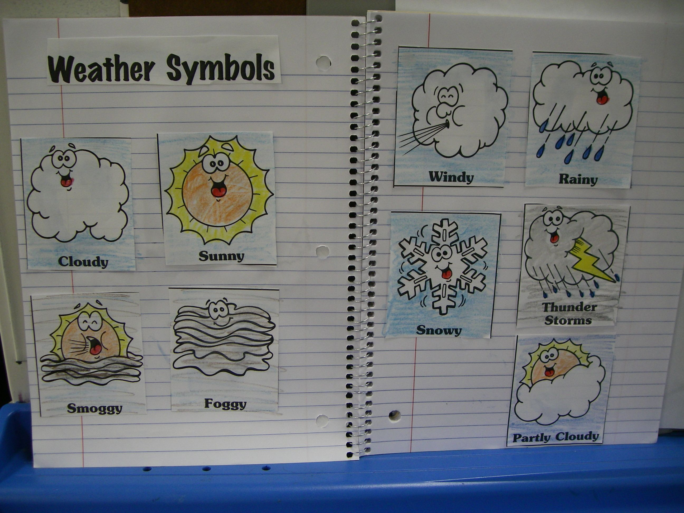 Llf After Learning About Different Types Of Weather Student Will Color The Cloud Sun Rain