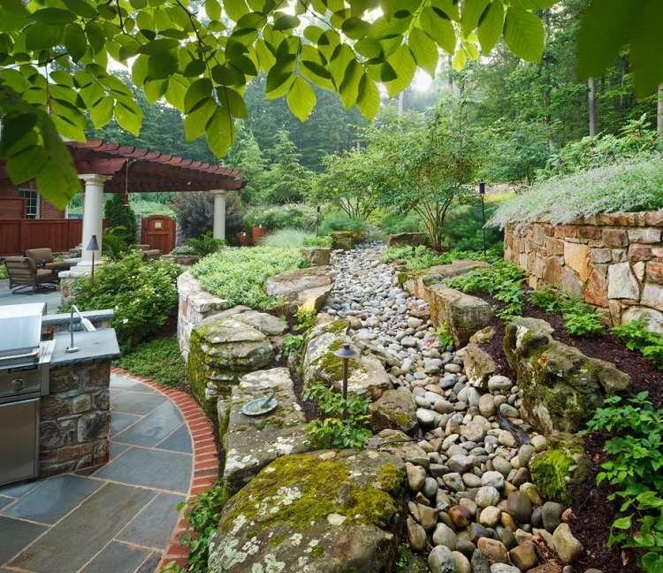 Aménager son jardin en pente - conseils pratiques et photos | Mur ...