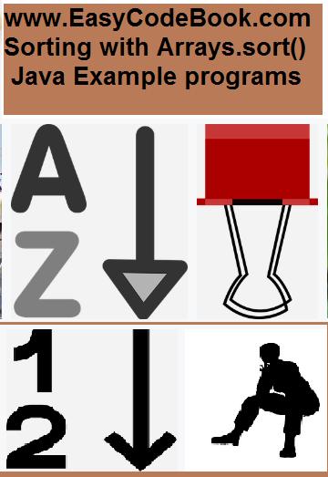 Java Arrays Sort Method To Sort Arrays Array Sort Sorting Java