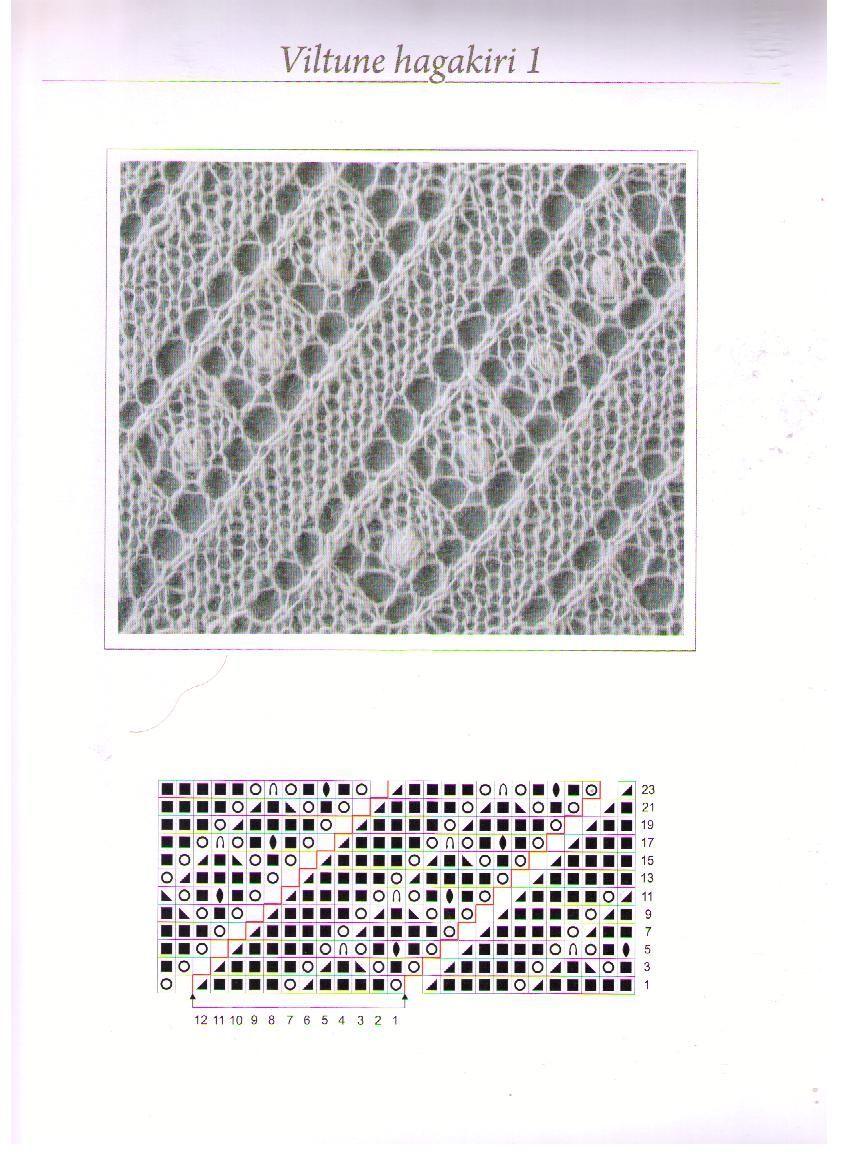 Silwytotone Шаль ландыши вязаная спицами Вязание эстонских шалей схемы