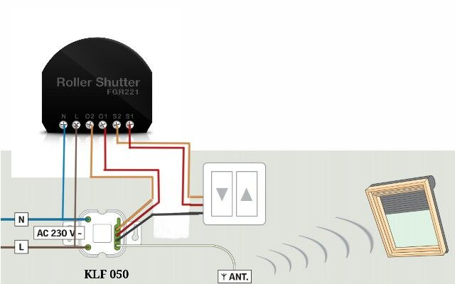Fibaro Roller Shutter Amp Velux Klm 050 Fibaro Z Wave
