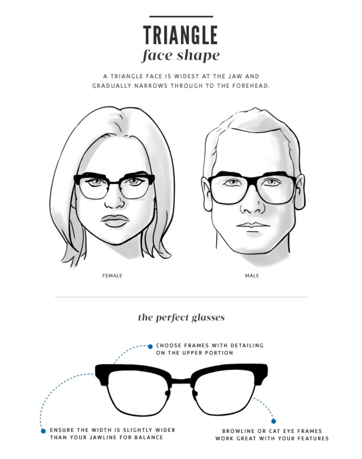 How To Choose The Best Glasses And Frames For Your Face ...