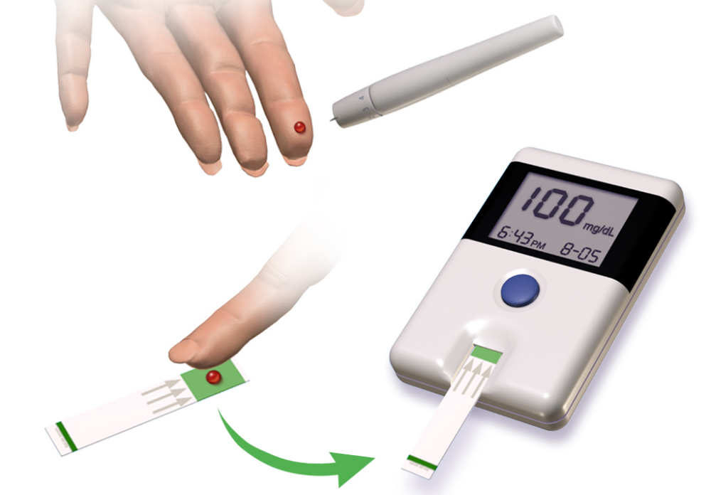 Cómo probar la glucosa en la sangre