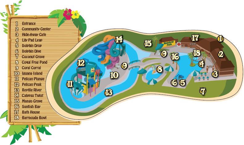 Elk Grove Park District Illinois Attractions Rainbow Falls Water Park Where To Take Kids