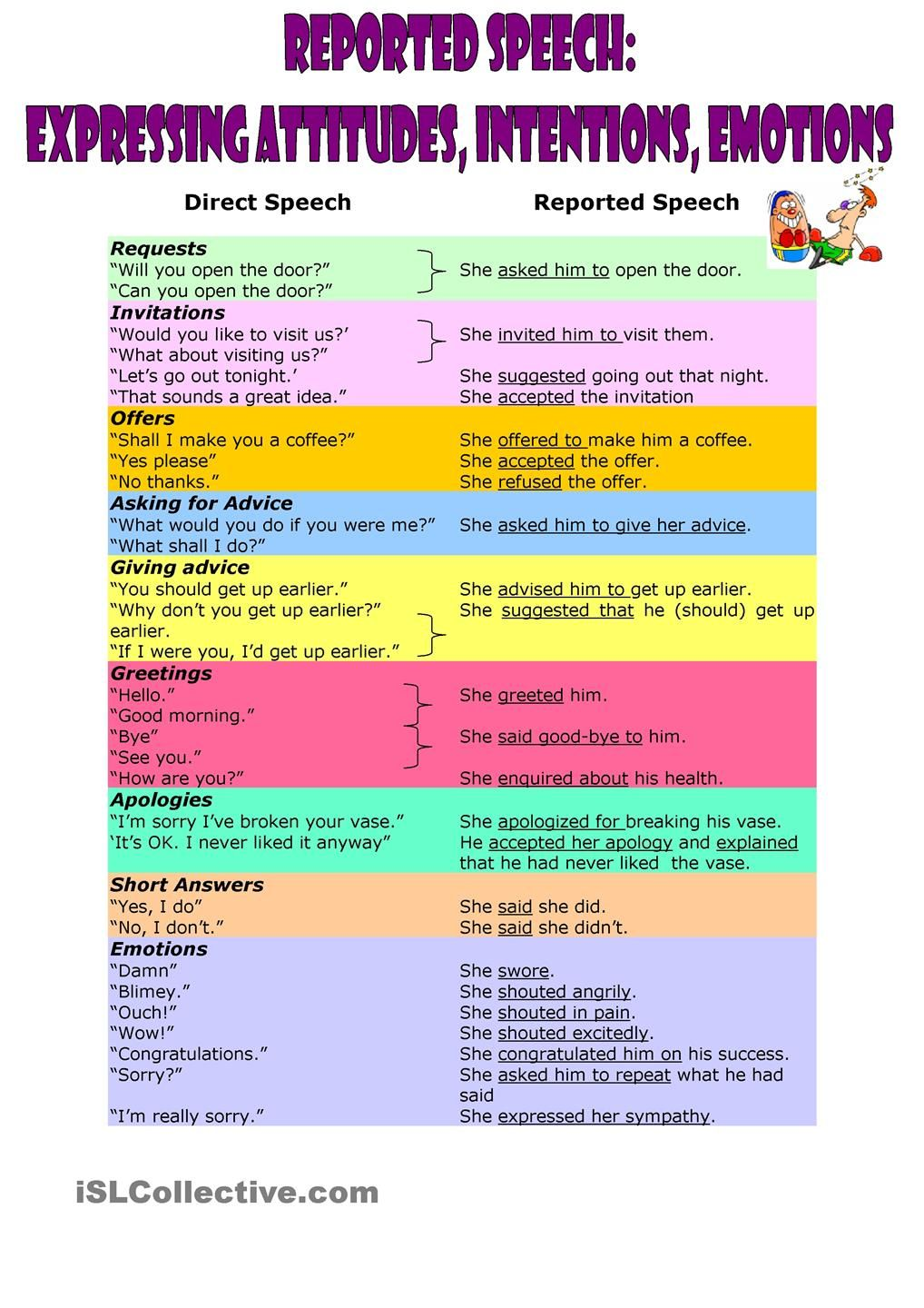 Repoted Speech: Emotions, Attitudes, Intentions | ESL 2 | Pinterest ...
