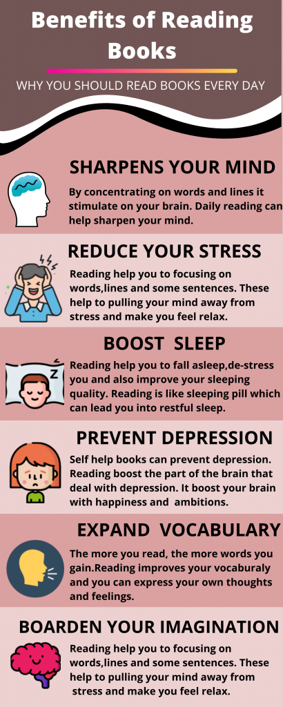 Benefits Of Reading Books Why You Should Read Books Everyday Books To Read Reading Books Quotes Reading