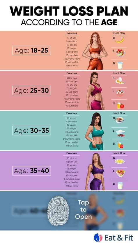 Eat & Fit - Personalized Diet And Workout Plan. Ke