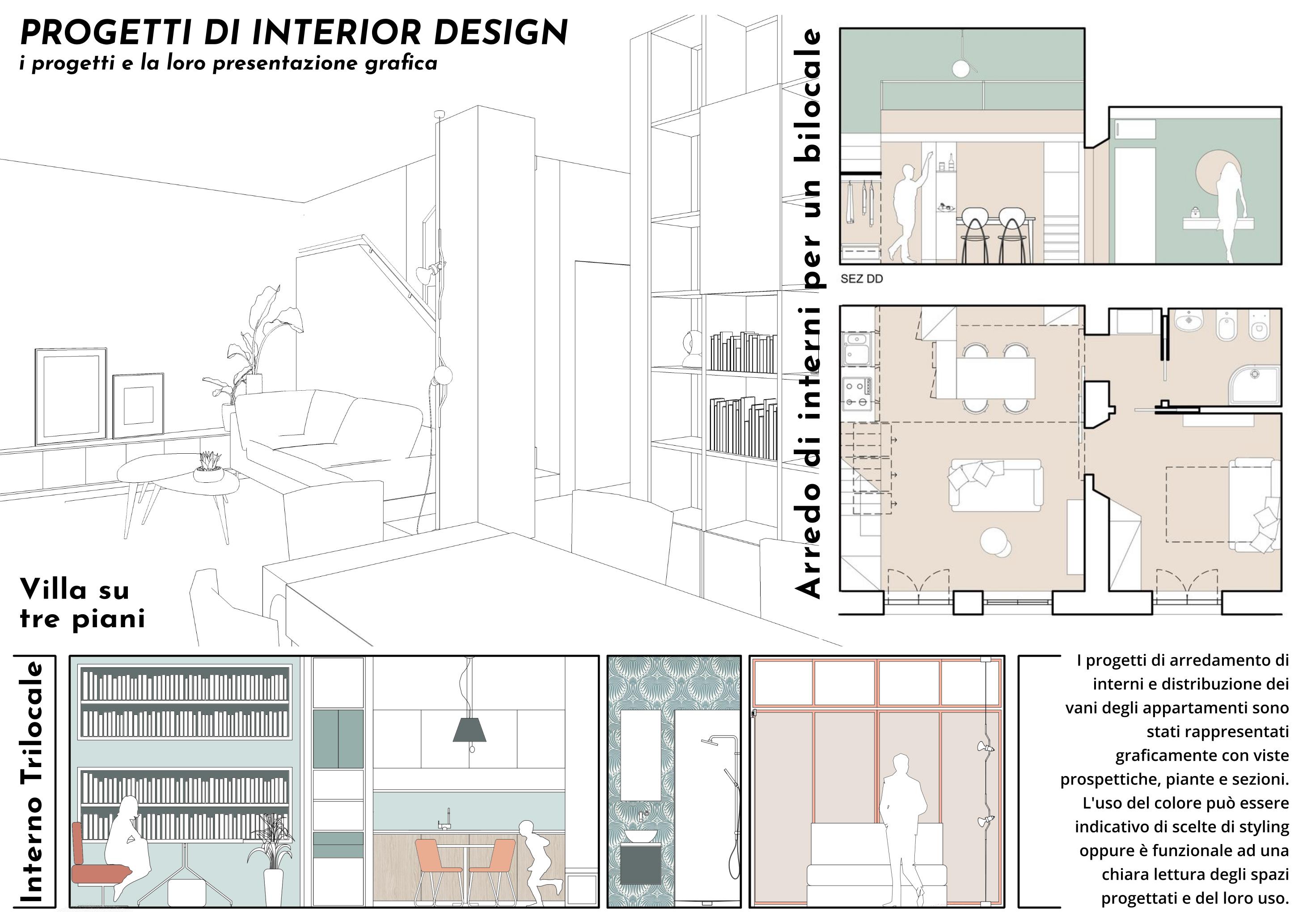 Studio architetto di interni progettazioni residenziali e commerciali. Interior Design Portifolio Arquitetura Detalhamento Arquitetura Pranchas