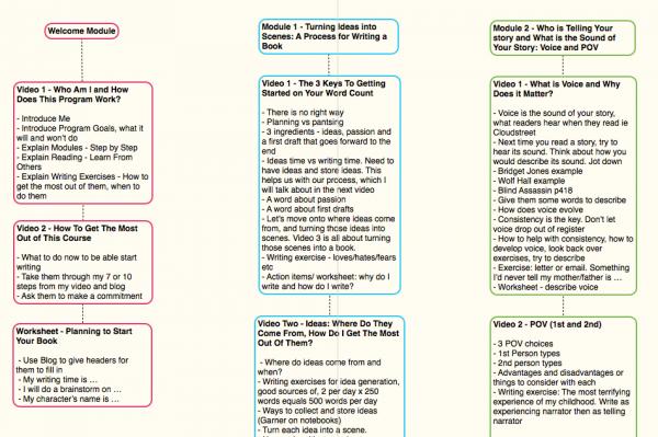 dissertation planning tool