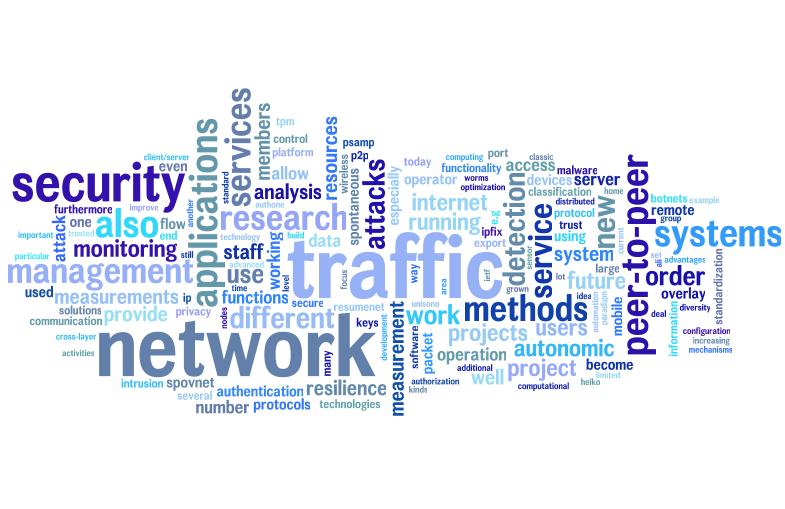 computer networking word cloud Technologies in Practice