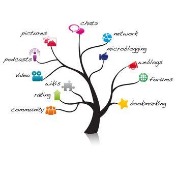 Stell's dir vor wie einen #Baum, der langsam wächst: #SocialMedia mal anders #Pinterest someid.de