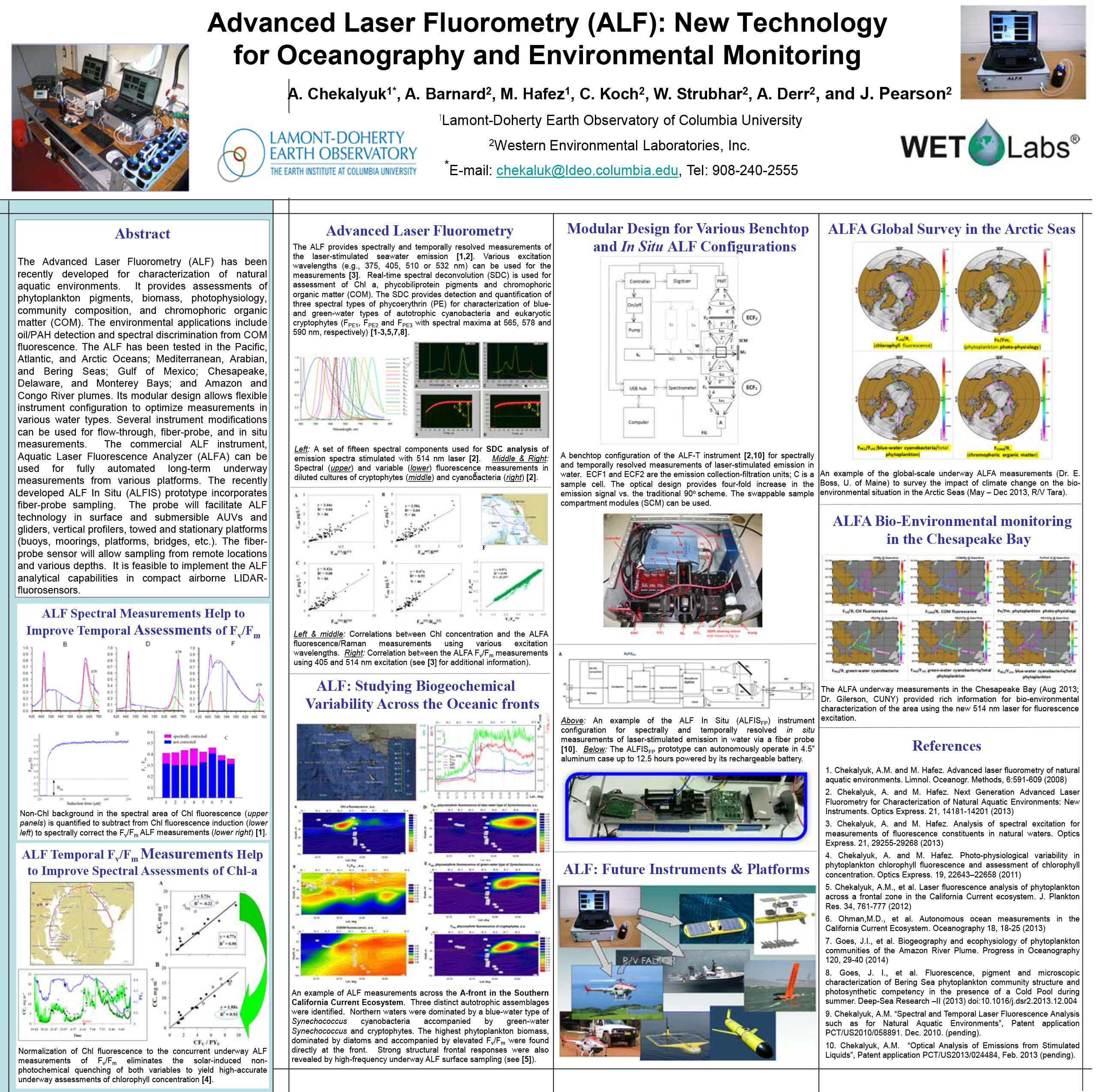 Advanced Laser Fluorometry (ALF): New Technology for Oceanography and Environmental Monitoring