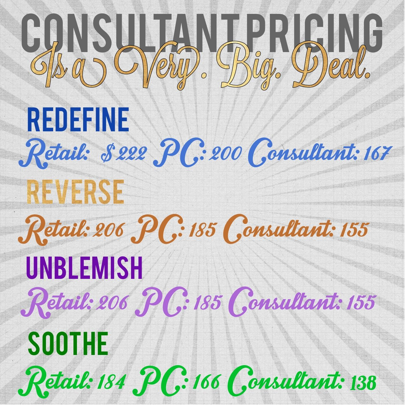 I made this graphic to show Canadian Rodan + Fields pricing ...