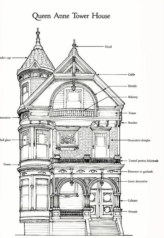 F04395f77ad80d4091a21debe605988e Jpg 564 815 Architecture Fashion Victorian Homes Tower House