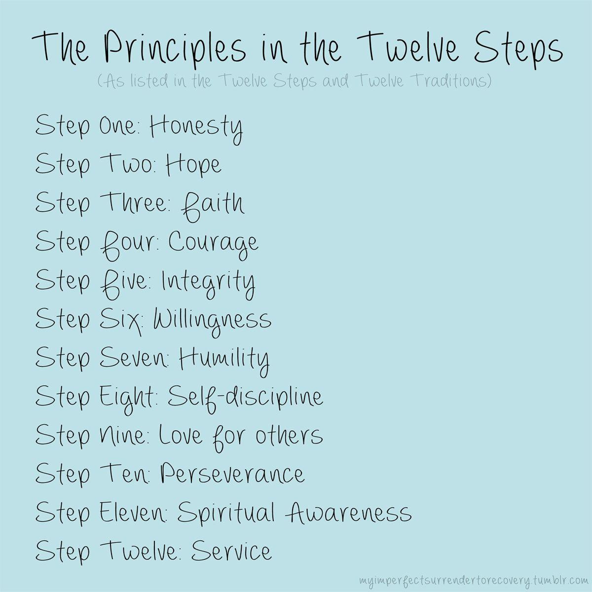 worksheet Na Step One Worksheet the principles in twelve steps aa oa na sa fa recovery sa