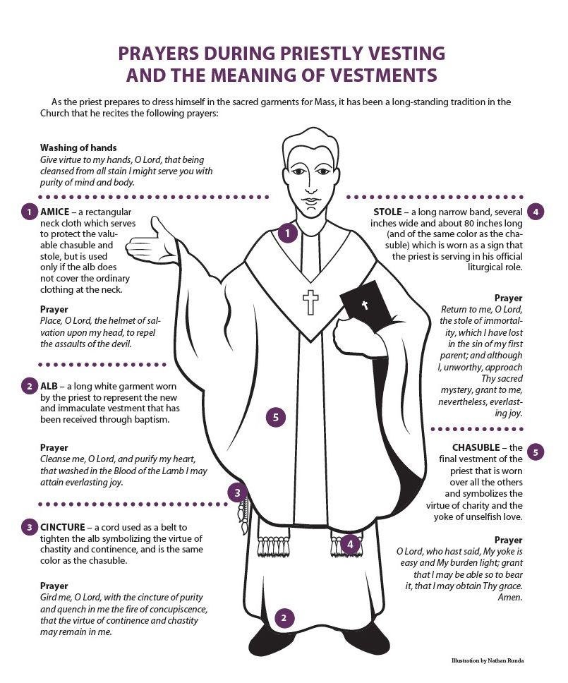 The Meaning Of Vestments In The Church And The Vestment Prayers A