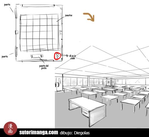 Worksheet. Sutori Dibujo de escenarios 4  Dibujando un aulasaln