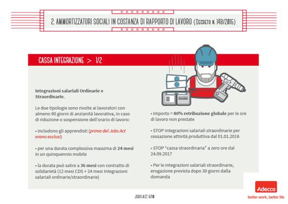 Tutte Le Regole Del Jobs Act Spiegate In 24 Semplici Disegni